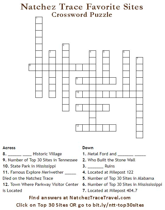 Natchez Trace Favorite Sites Crossword Puzzle
